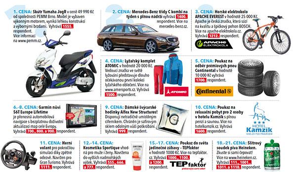 best cars 2015 ceny