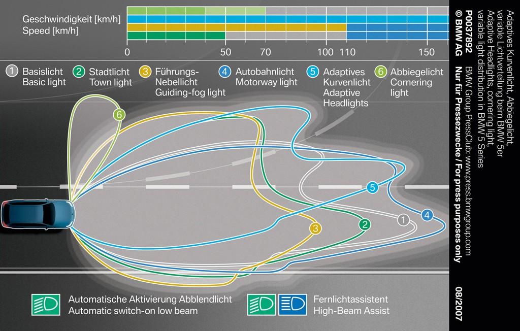 Automobily BMW inovace osvětlení 2011