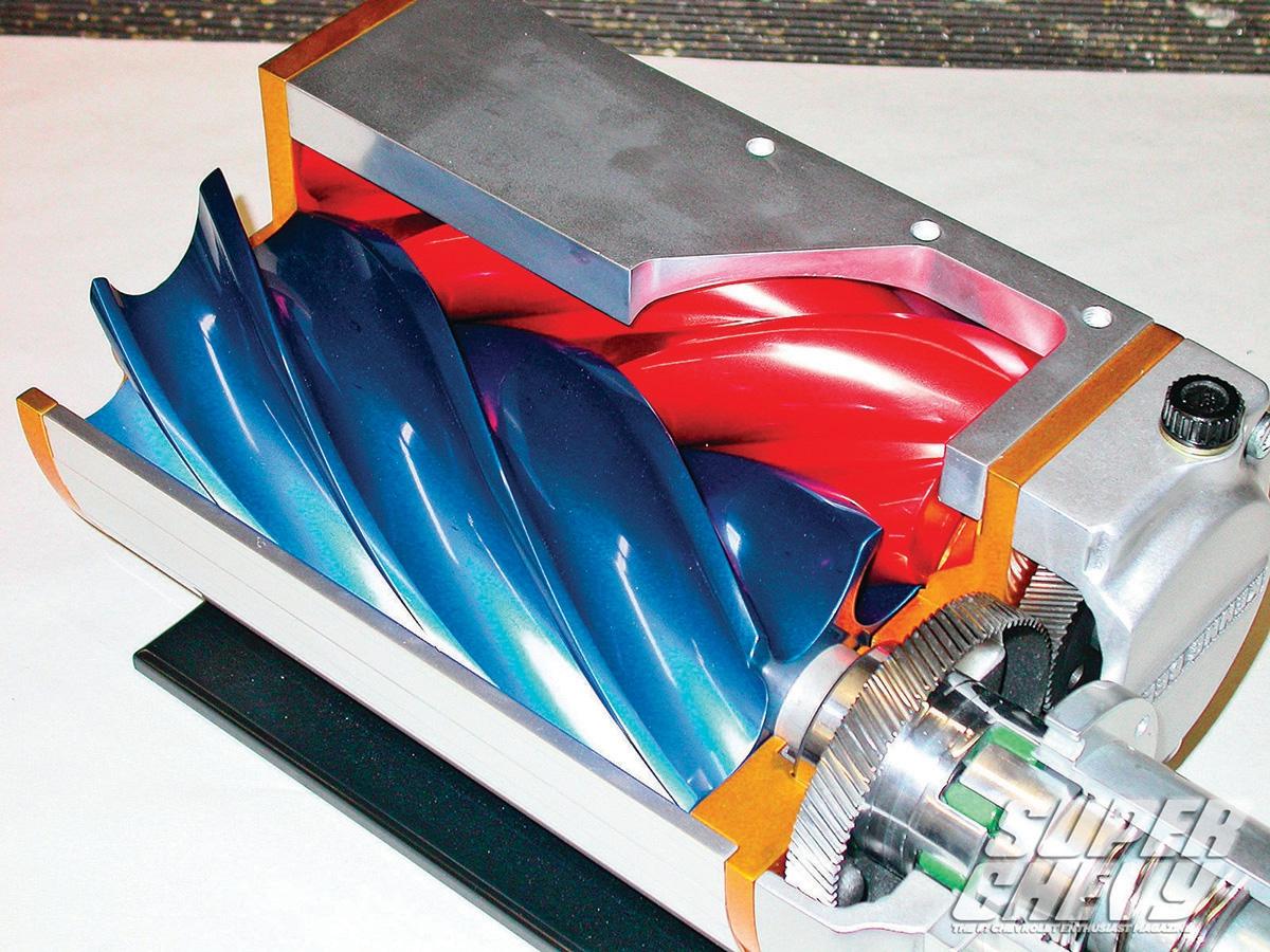 Mechanicky poháněné kompresory jsou vsoučasnosti naokraji zájmu.